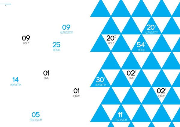 德国设计师Johann Skierka精美板式设计 VI设计