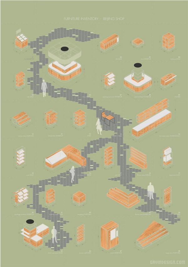 北京原圃生活超市设计 超市设计 店面设计 商业空间设计 卖场设计