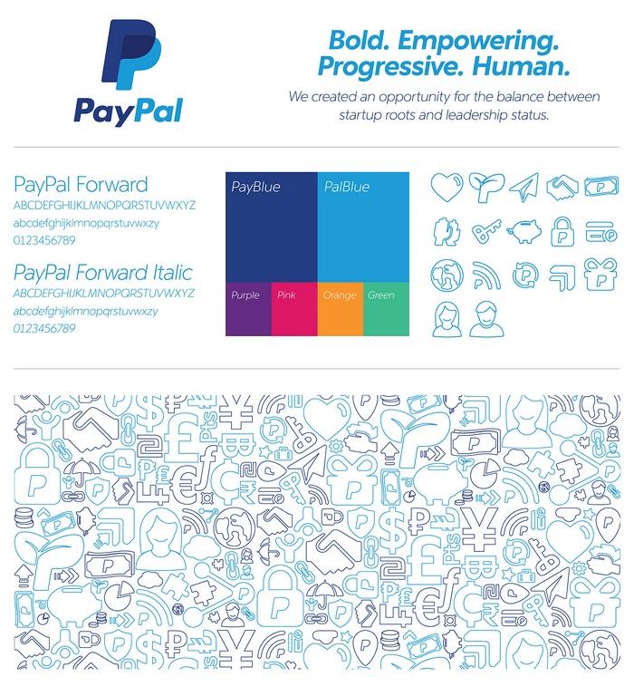 PayPal 支付品牌形象升级设计 品牌形象设计 VI设计 APP设计