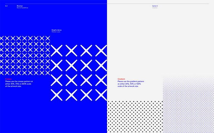 Bluenext 金融软件企业品牌形象设计 网站设计 画册设计 意大利 品牌形象设计 APP设计